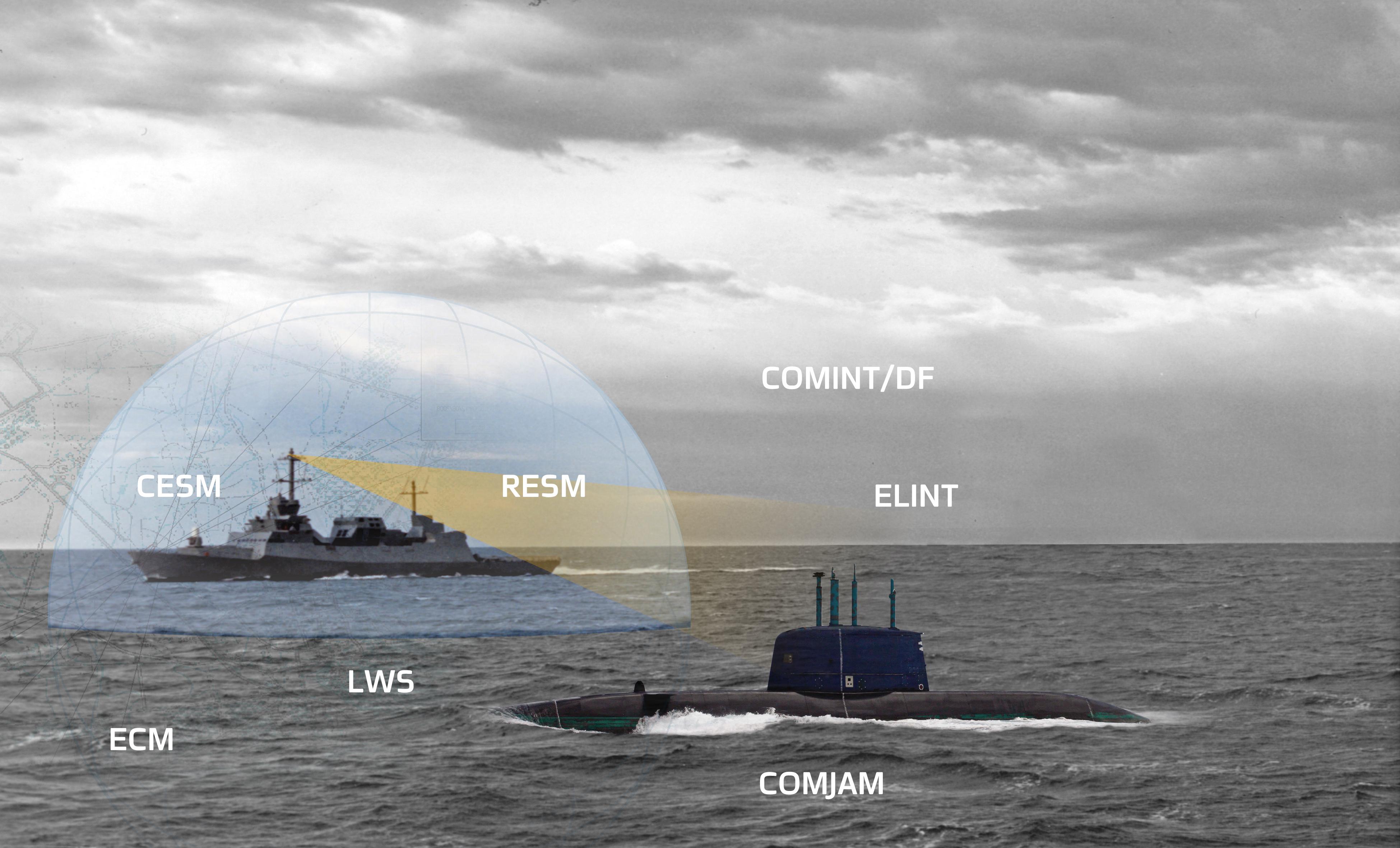 Aqua Marine system