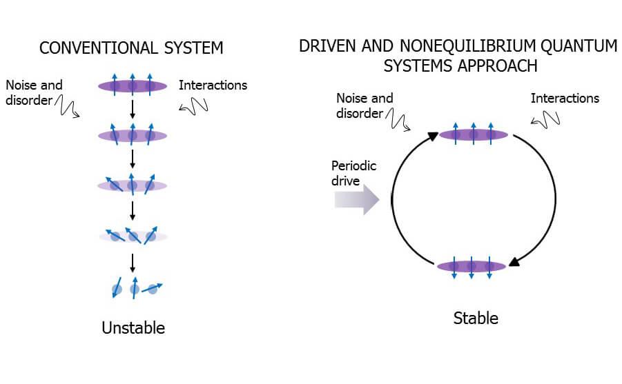 6Apr-Covid-Briefing-DARPA