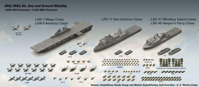 ARG-MEU-Overview-Graphic-scaled