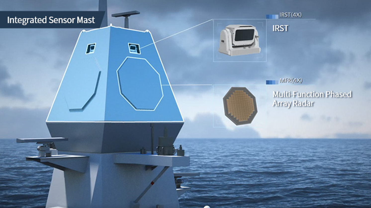 Hanwha's new integrated mast (I-Mast) will be on the Republic of Korea Navy's (RoKN) new KDDX/ KDX-IV destroyer.