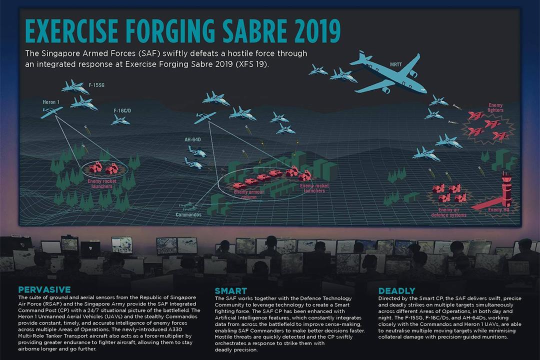 Sabre-2019-1