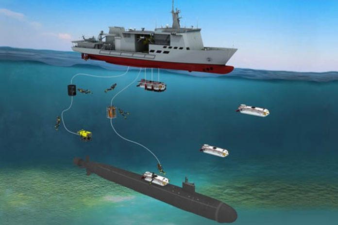 Sonardyne-submarine